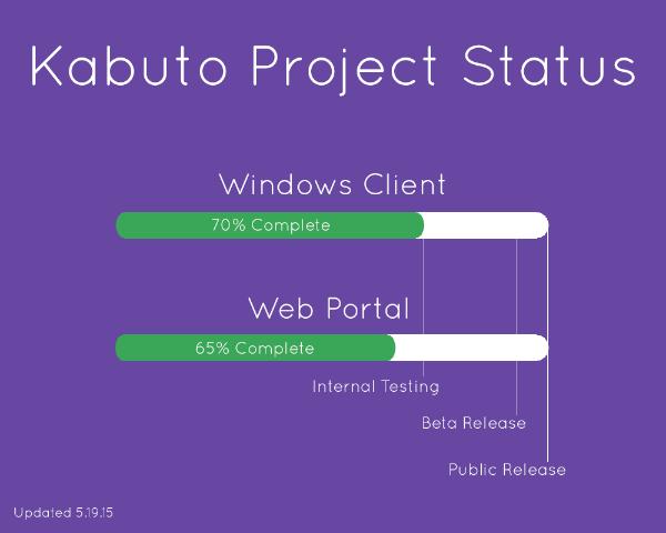 Project Kabuto Update #1